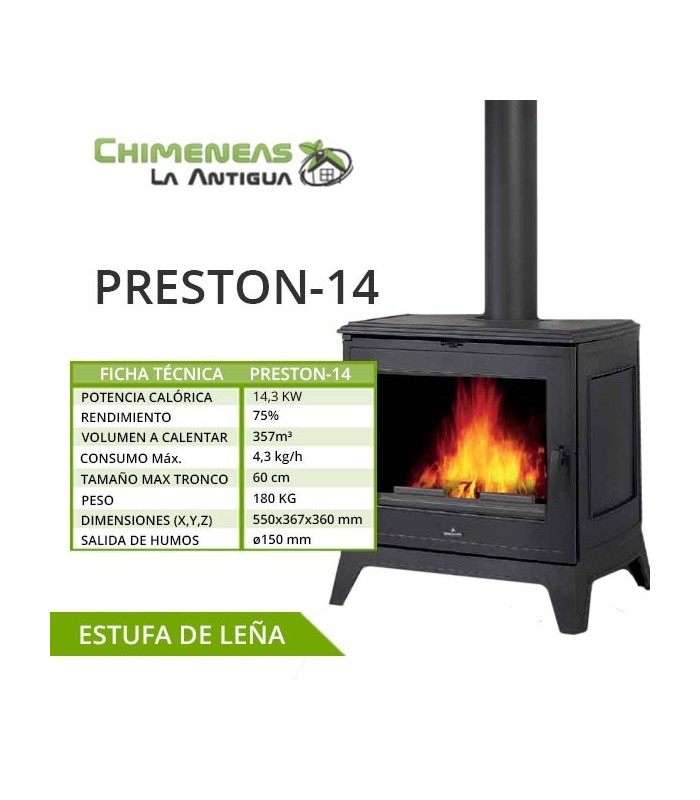 ESTUFA DE FUNDICIÓN PRESTON-14